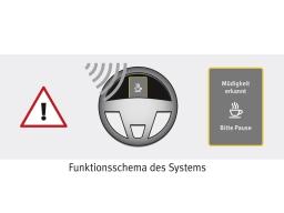 SEAT Original Müdigkeitserkennung  Sicherheit Sicherheitssystem SEAT Leon